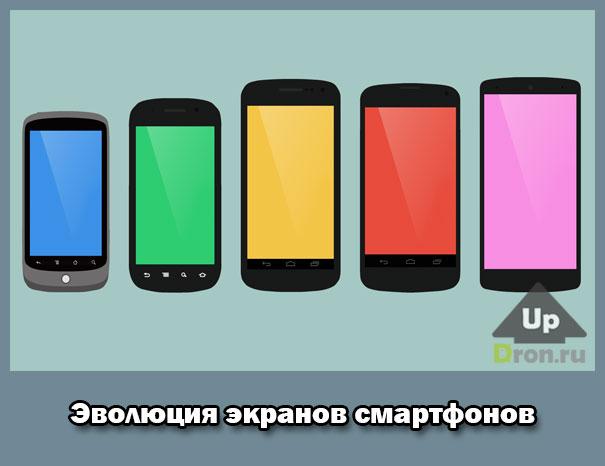 эволюция экранов смартфонов