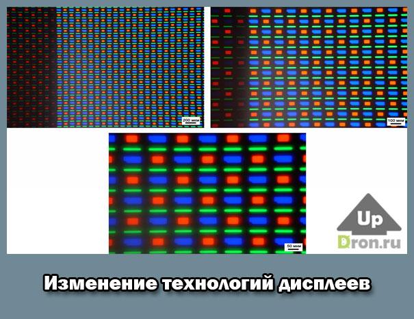 Разрешение пикселей