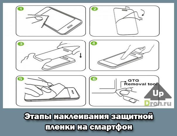 Этапы наклеивания пленки на экран