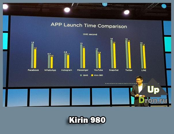 Karin 980